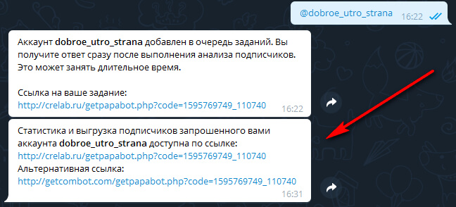 Bot in Telegram for analysis for statistics of subscribers of someone else's profile
