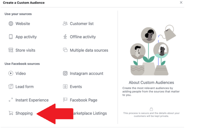 building audiences based on buying activity