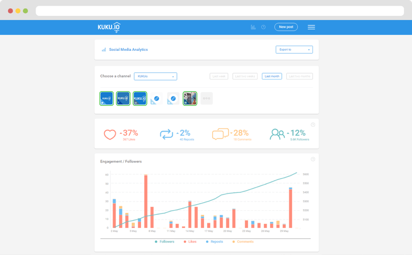 KUKU.io - service for analyzing posts and stories on Instagram