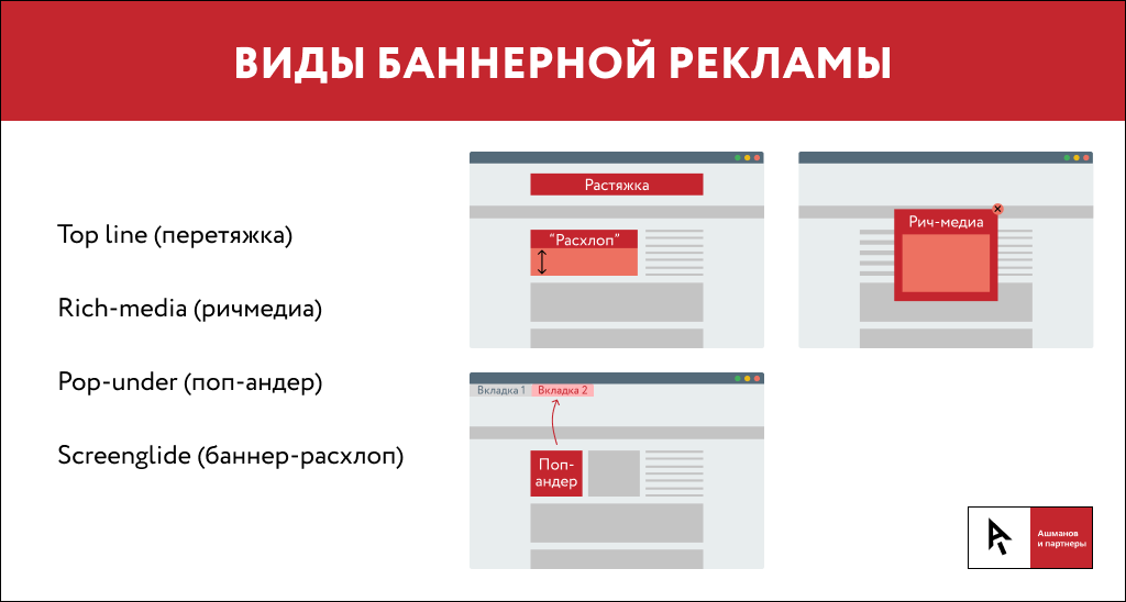 201023_Types of Banner Ads.png